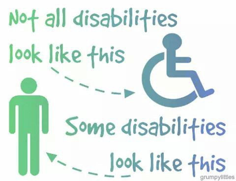 do you identify as having a disability since your pf diagnosis